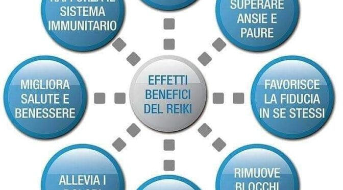 Gli effetti del reiki a distanza nei pazienti oncologici. Uno studio